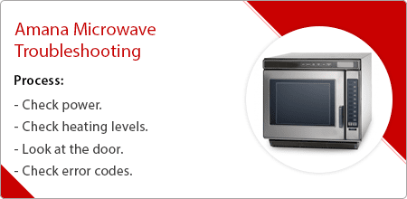 troubleshooting amana microwave